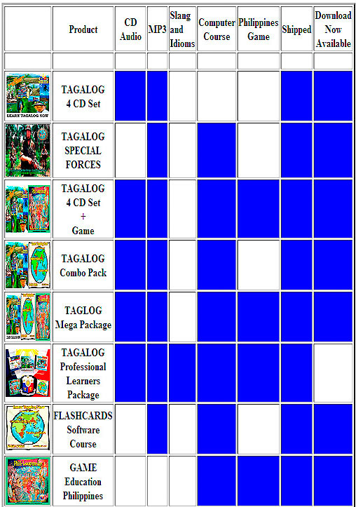 Tagalog and Filipino language course and lessons matrix chart
