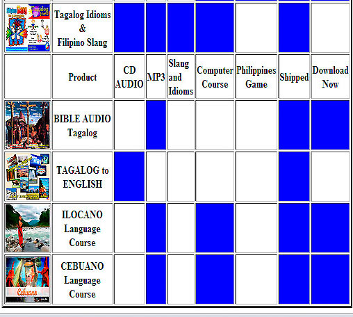 Tagalog language products